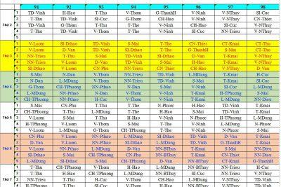 Thời khóa biểu Khối 9 – Áp dụng từ ngày 27/4/2020 đến 02/5/2020